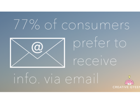 Why You Need Email Marketing   Web Design and Graphic Design Orange County, CA
