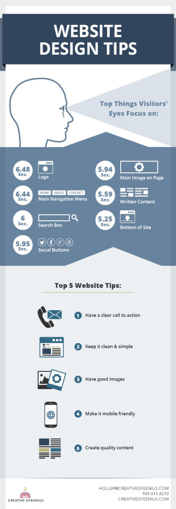 Website Design Musts Infographic | Website Design, Orange County CA